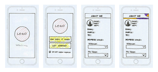 App Design Ideas screen by marcel henkhaus Wireframe Design Ideas For Mobile App