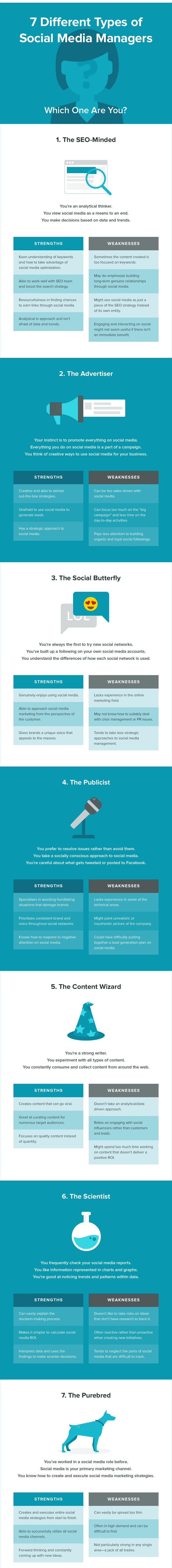 7-different-types-of-social-media-managers-infographic
